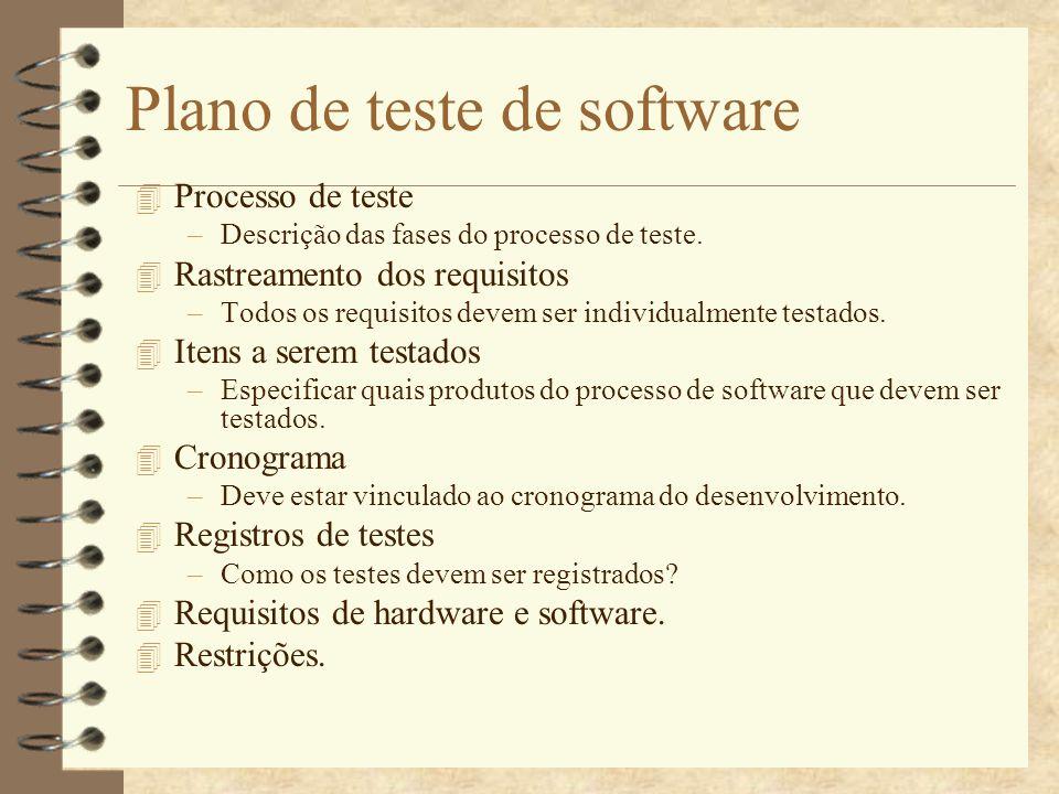 Plano de teste de software