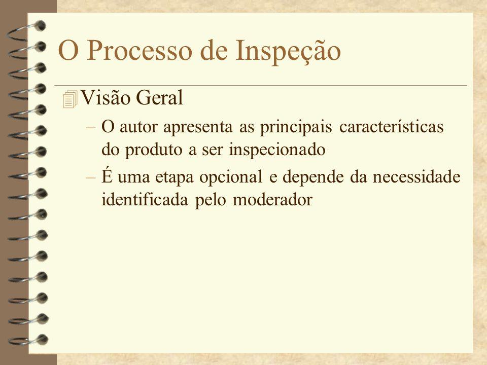 O Processo de Inspeção Visão Geral