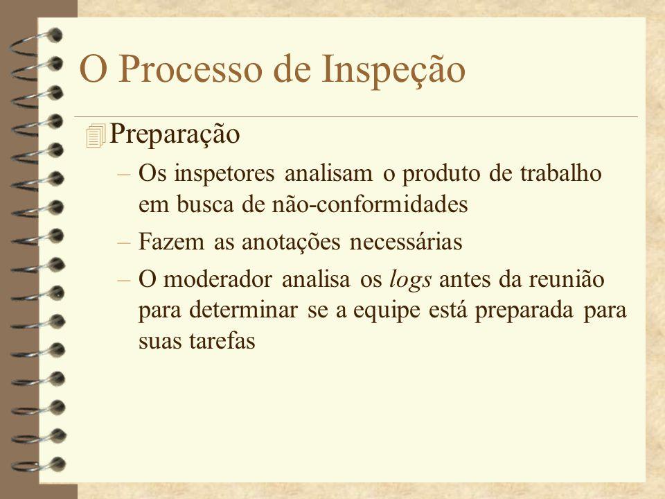 O Processo de Inspeção Preparação
