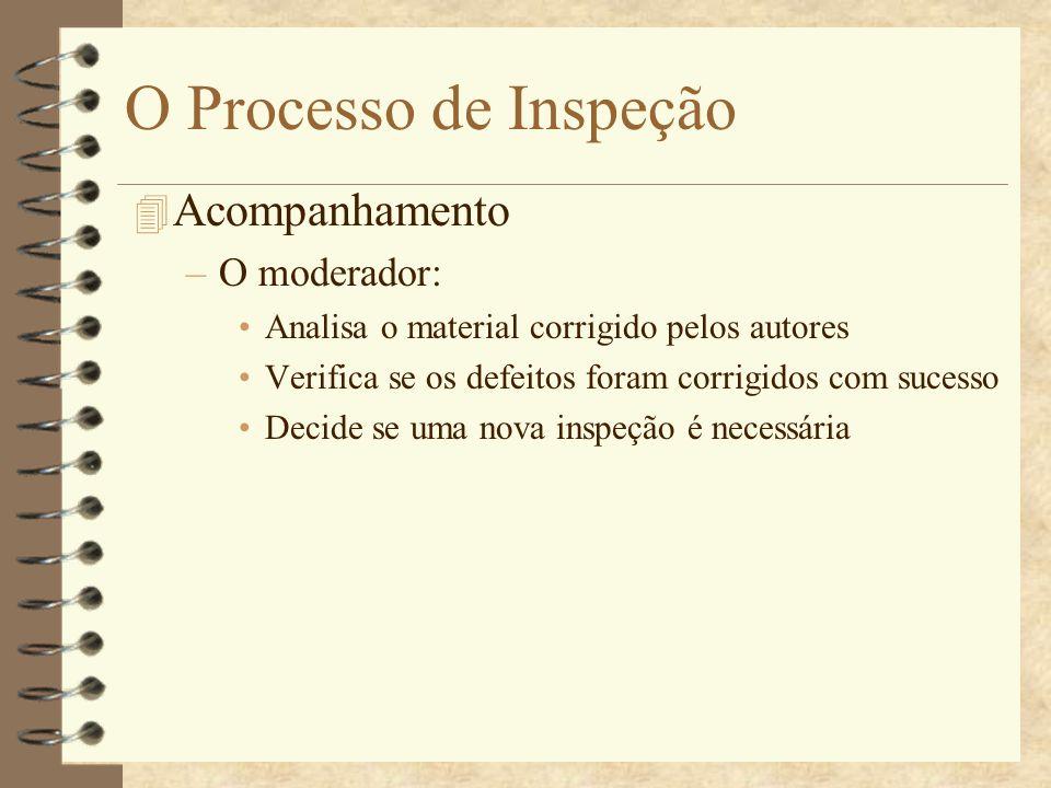 O Processo de Inspeção Acompanhamento O moderador: