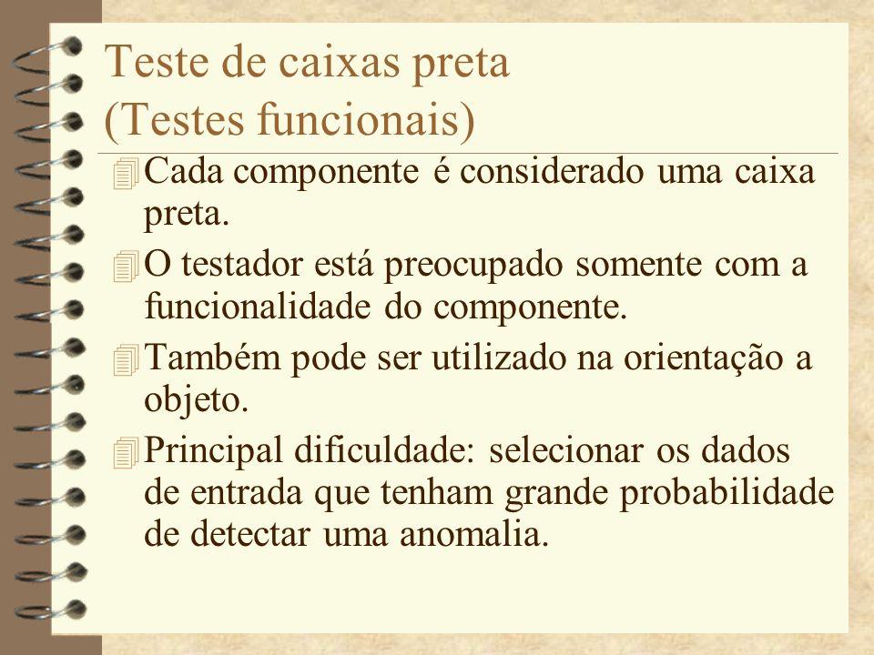 Teste de caixas preta (Testes funcionais)