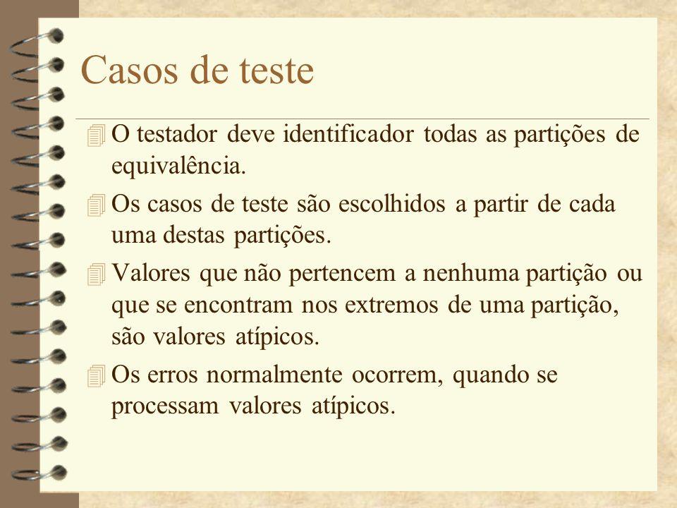 Casos de teste O testador deve identificador todas as partições de equivalência.