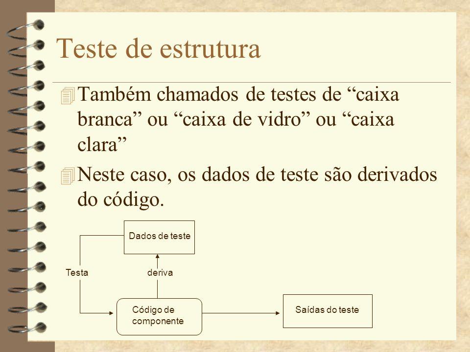 Teste de estrutura Também chamados de testes de caixa branca ou caixa de vidro ou caixa clara