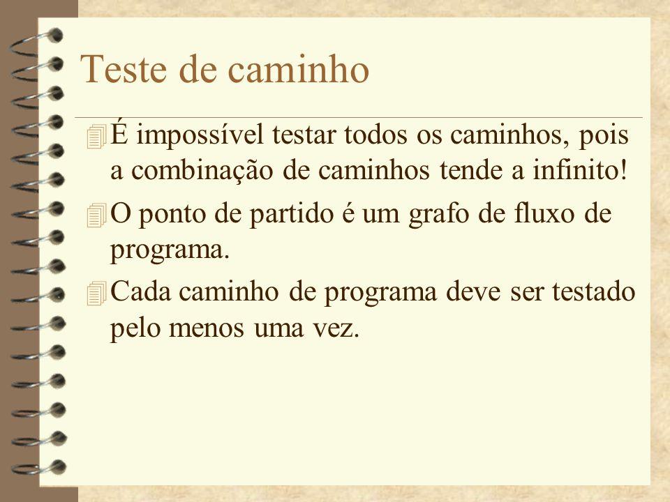 Teste de caminho É impossível testar todos os caminhos, pois a combinação de caminhos tende a infinito!