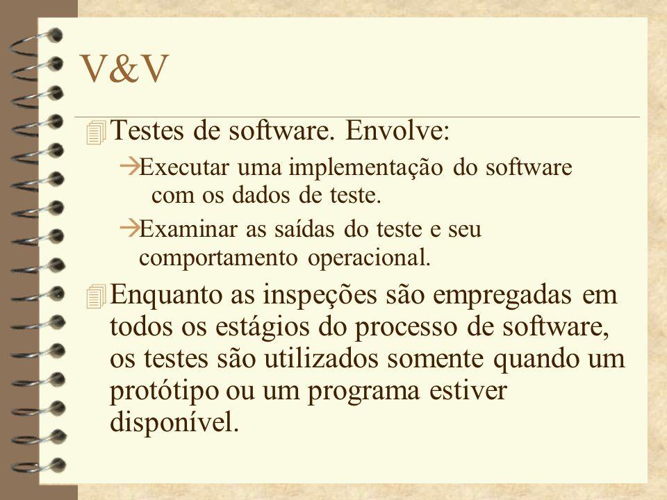 V&V Testes de software. Envolve:
