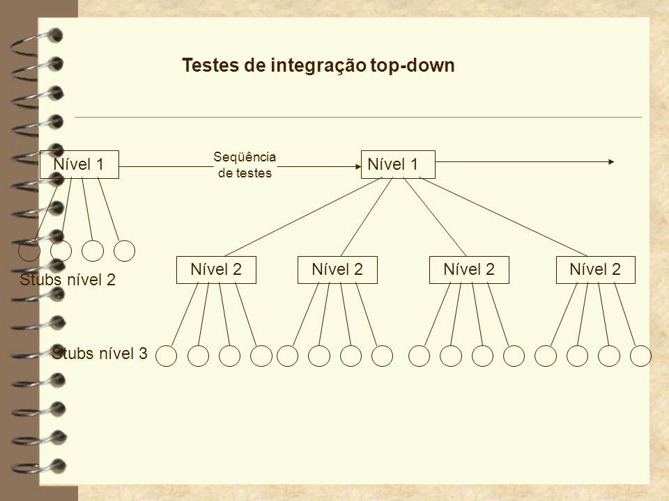 Testes de integração top-down