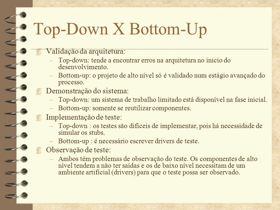 Top-Down X Bottom-Up Validação da arquitetura: