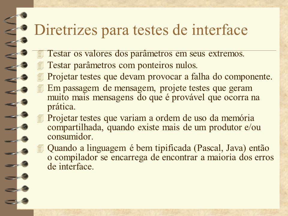 Diretrizes para testes de interface