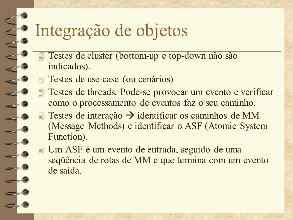 Integração de objetosTestes de cluster (bottom-up e top-down não são indicados). Testes de use-case (ou cenários)