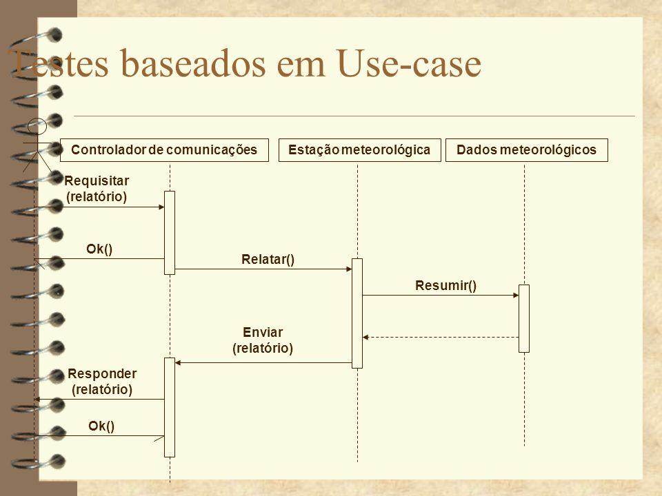 Testes baseados em Use-case