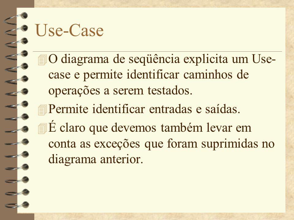 Use-Case O diagrama de seqüência explicita um Use-case e permite identificar caminhos de operações a serem testados.