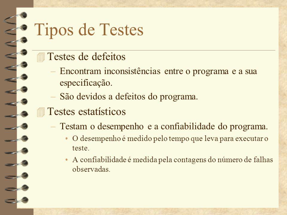 Tipos de Testes Testes de defeitos Testes estatísticos