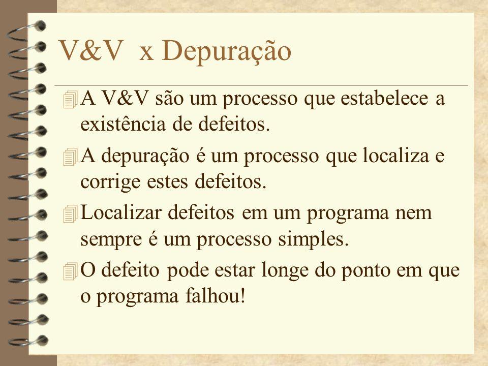 V&V x Depuração A V&V são um processo que estabelece a existência de defeitos. A depuração é um processo que localiza e corrige estes defeitos.