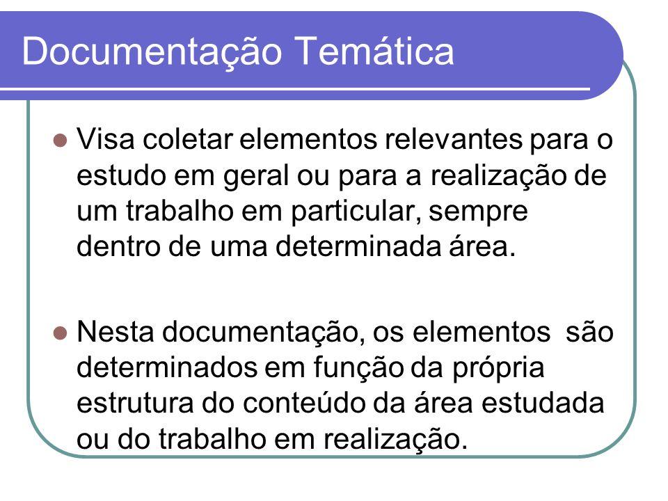 Documentação Temática