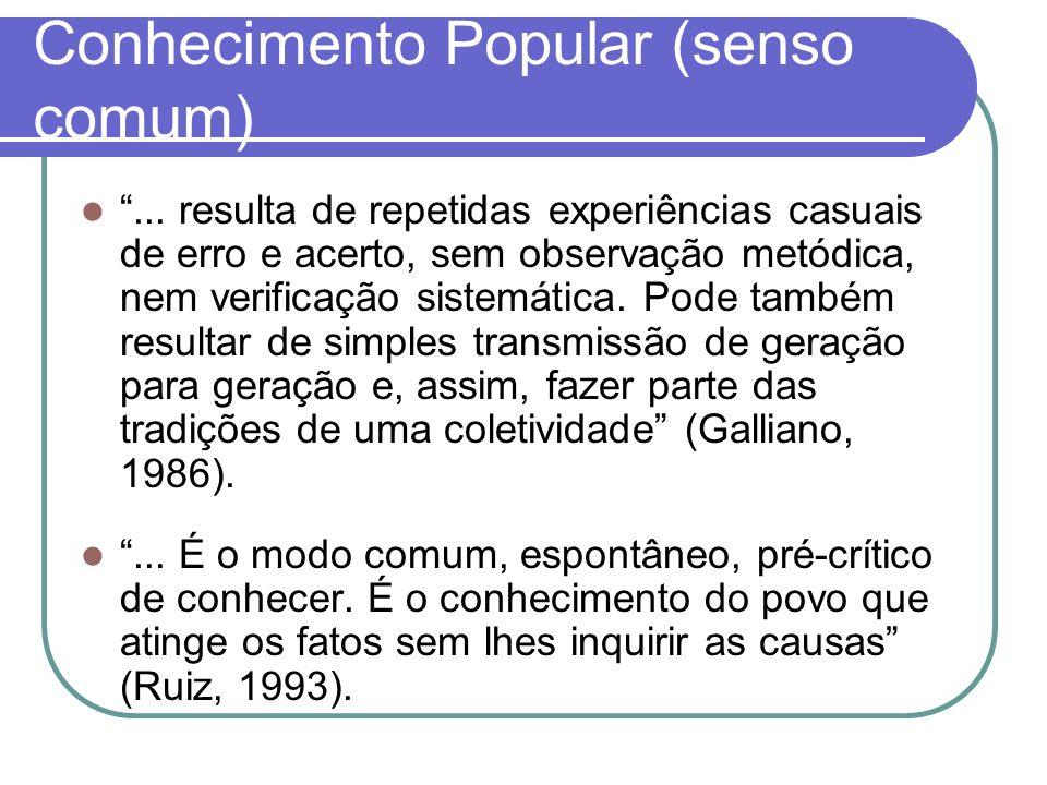 Conhecimento Popular (senso comum)