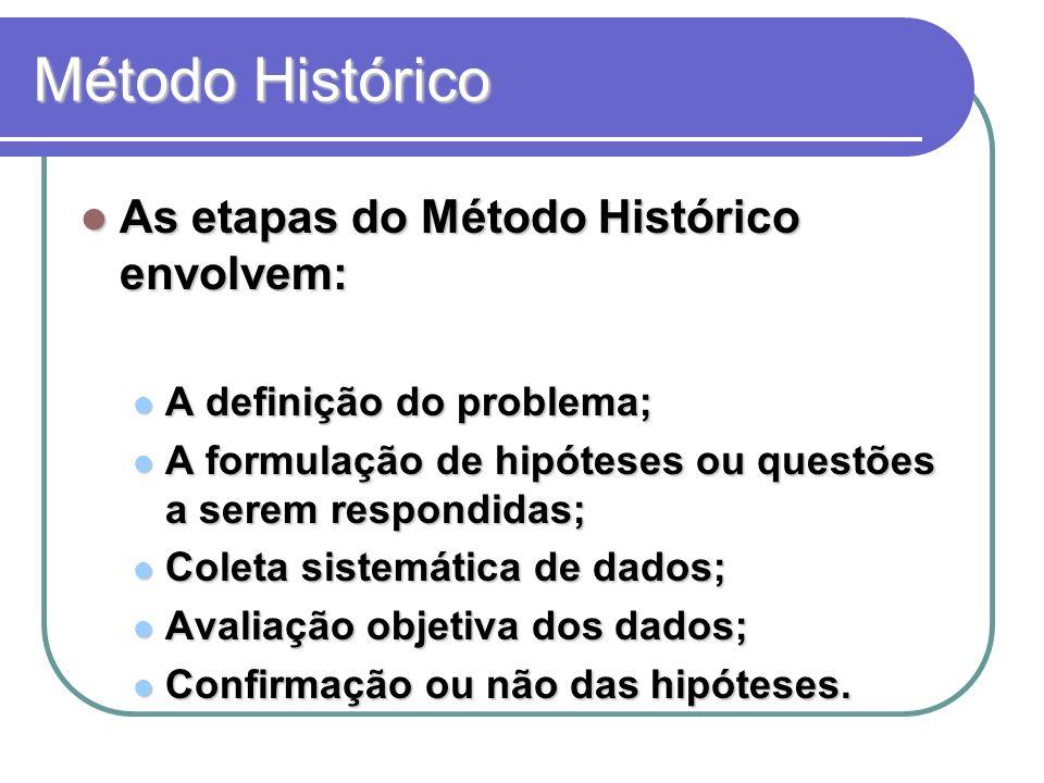 Método Histórico As etapas do Método Histórico envolvem: