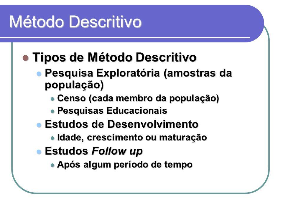Método Descritivo Tipos de Método Descritivo