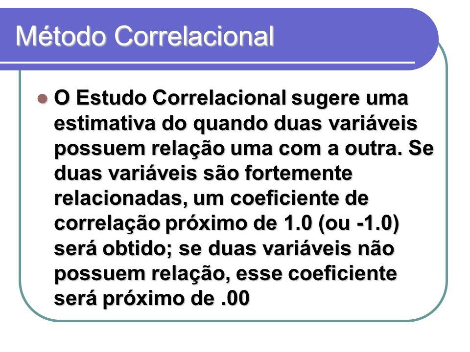 Método Correlacional