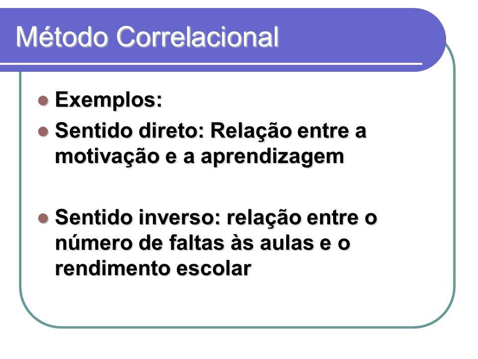 Método Correlacional Exemplos: