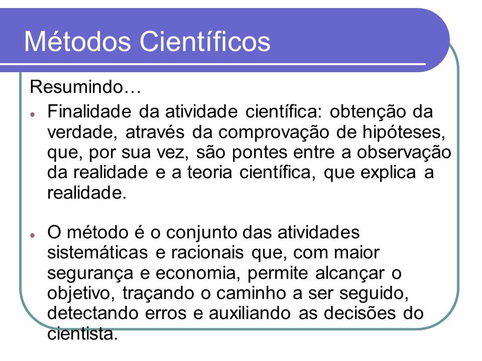 Métodos Científicos Resumindo…