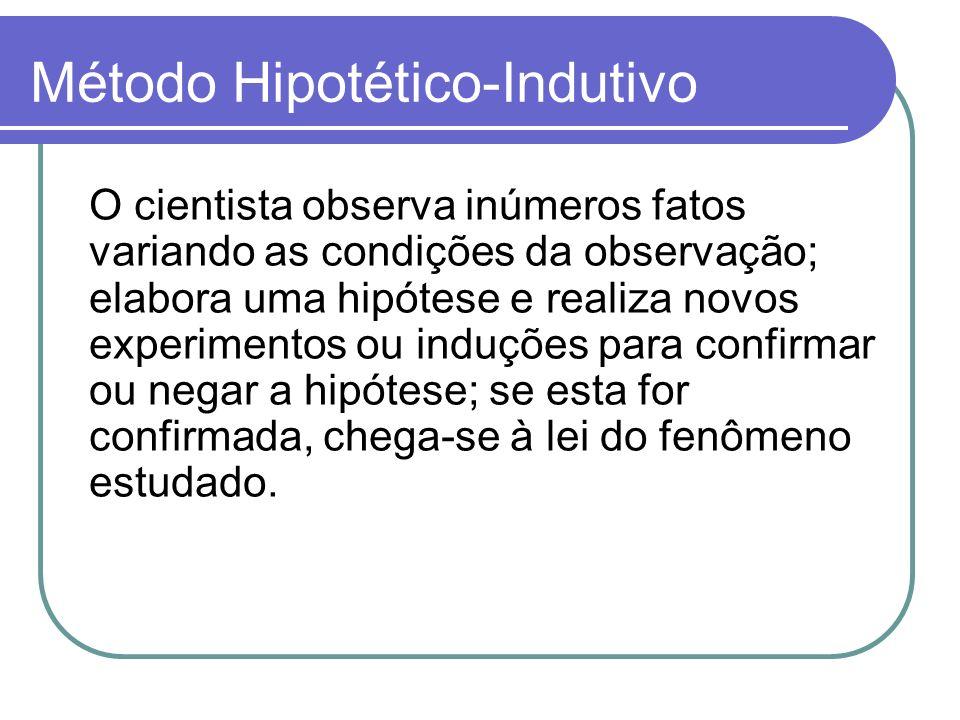Método Hipotético-Indutivo