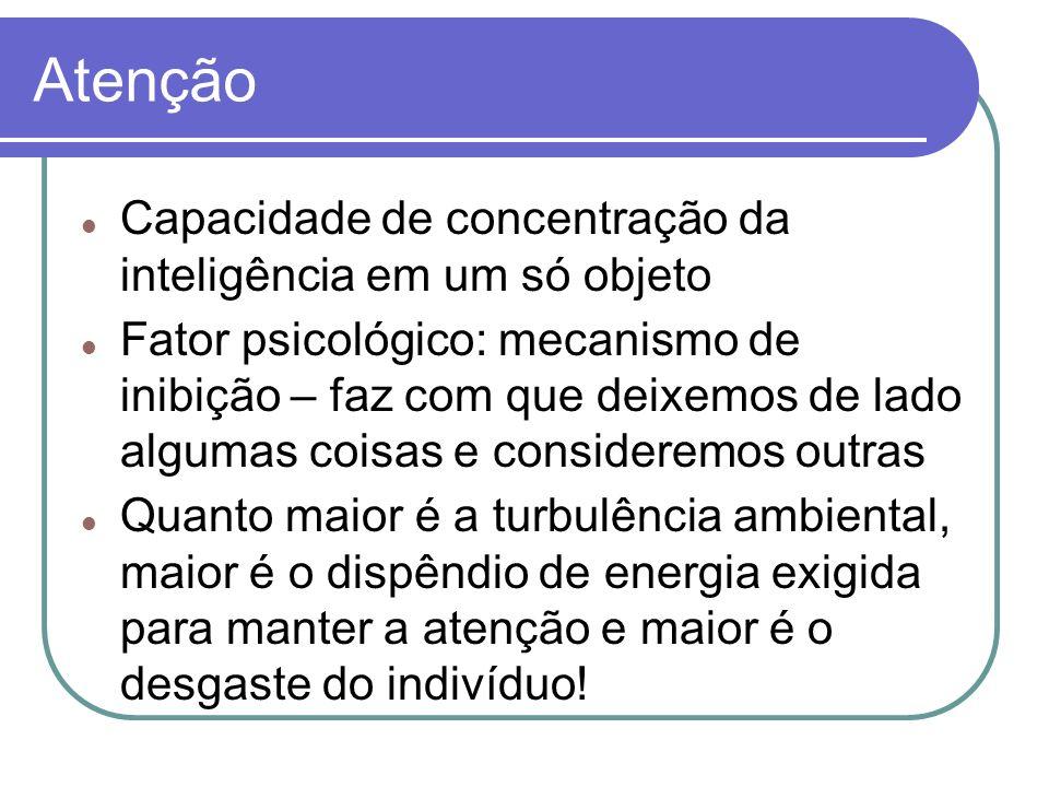 Atenção Capacidade de concentração da inteligência em um só objeto