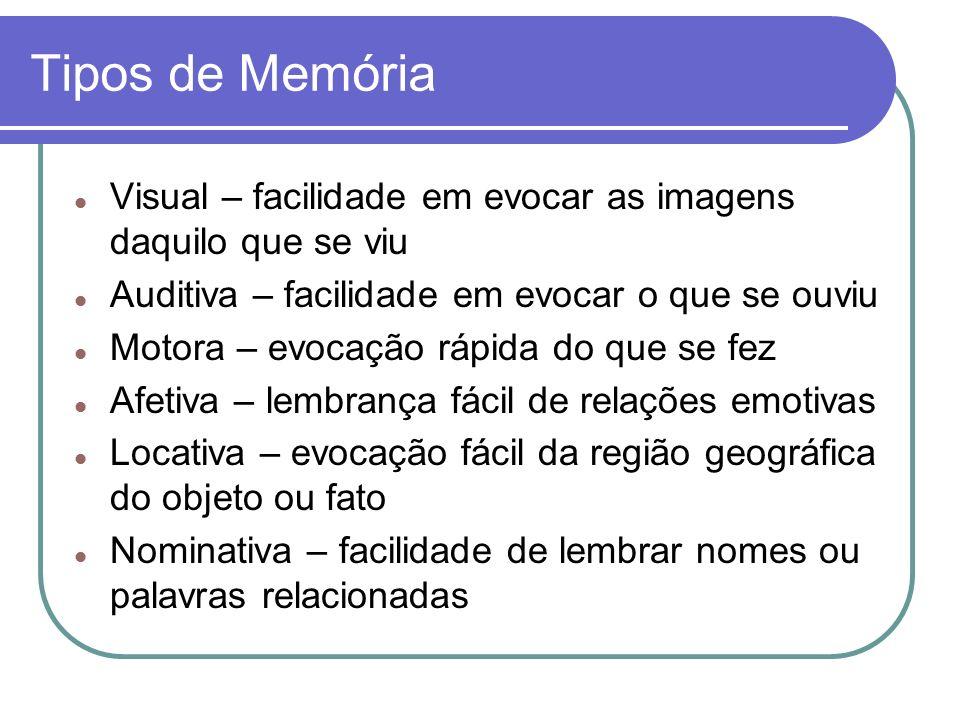 Tipos de Memória Visual – facilidade em evocar as imagens daquilo que se viu. Auditiva – facilidade em evocar o que se ouviu.