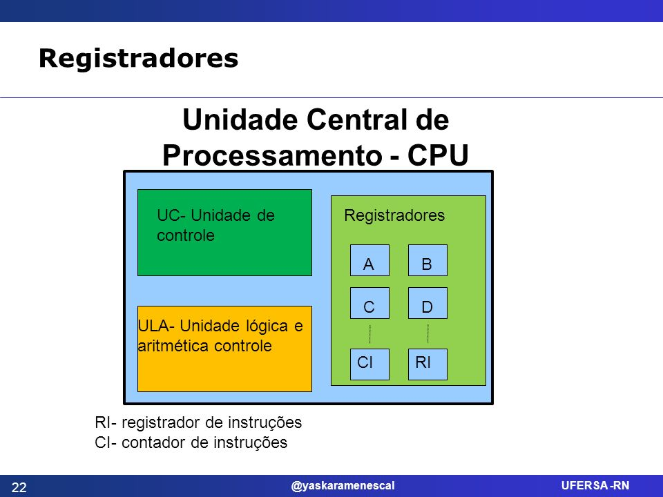 Unidade Central de Processamento - CPU