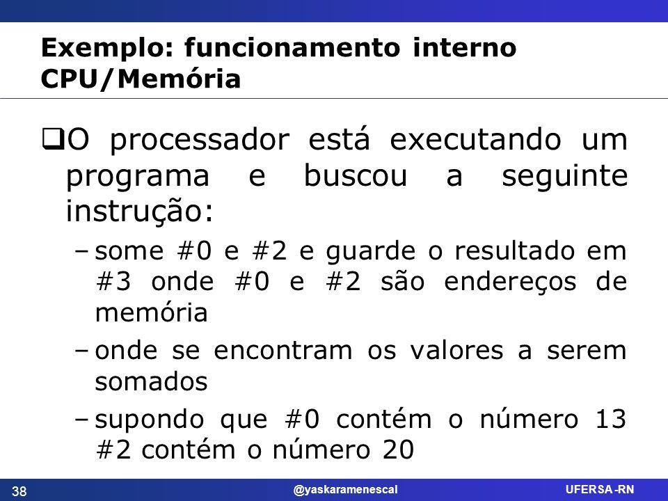 Exemplo: funcionamento interno CPU/Memória