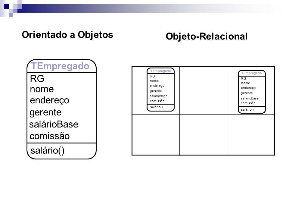 Orientado a Objetos Objeto-Relacional TEmpregado RG nome endereço