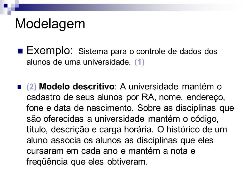 Modelagem Exemplo: Sistema para o controle de dados dos alunos de uma universidade. (1)