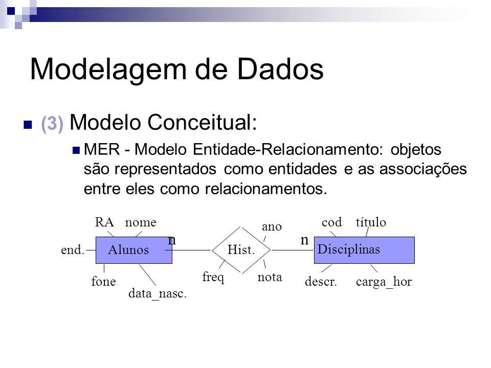 Modelagem de Dados (3) Modelo Conceitual: