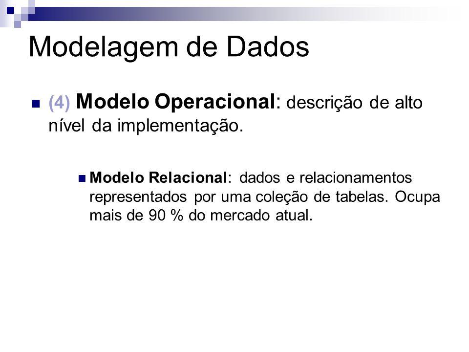 Modelagem de Dados (4) Modelo Operacional: descrição de alto nível da implementação.