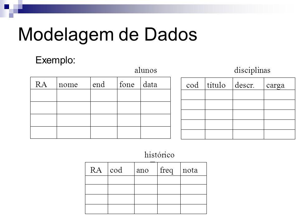 Modelagem de Dados Exemplo: alunos disciplinas RA nome end fone data