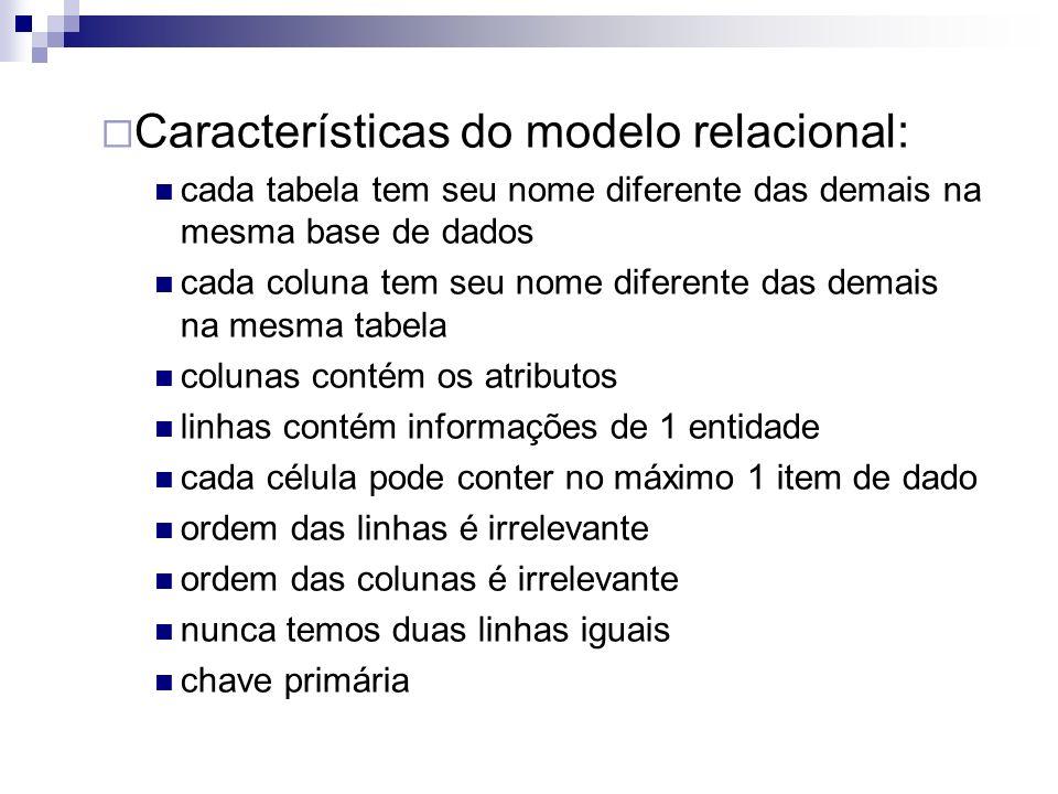 Características do modelo relacional: