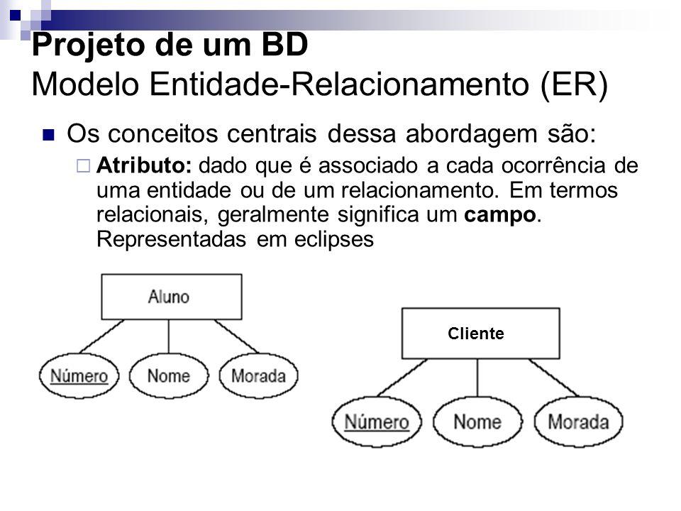 Projeto de um BD Modelo Entidade-Relacionamento (ER)