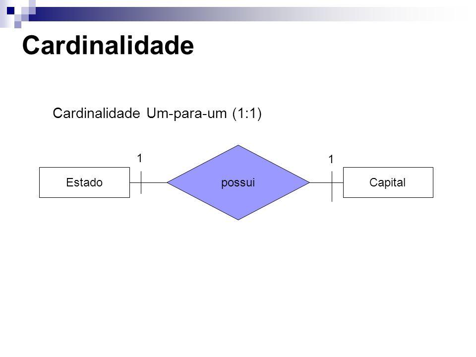Cardinalidade Cardinalidade Um-para-um (1:1) possui 1 1 Estado Capital