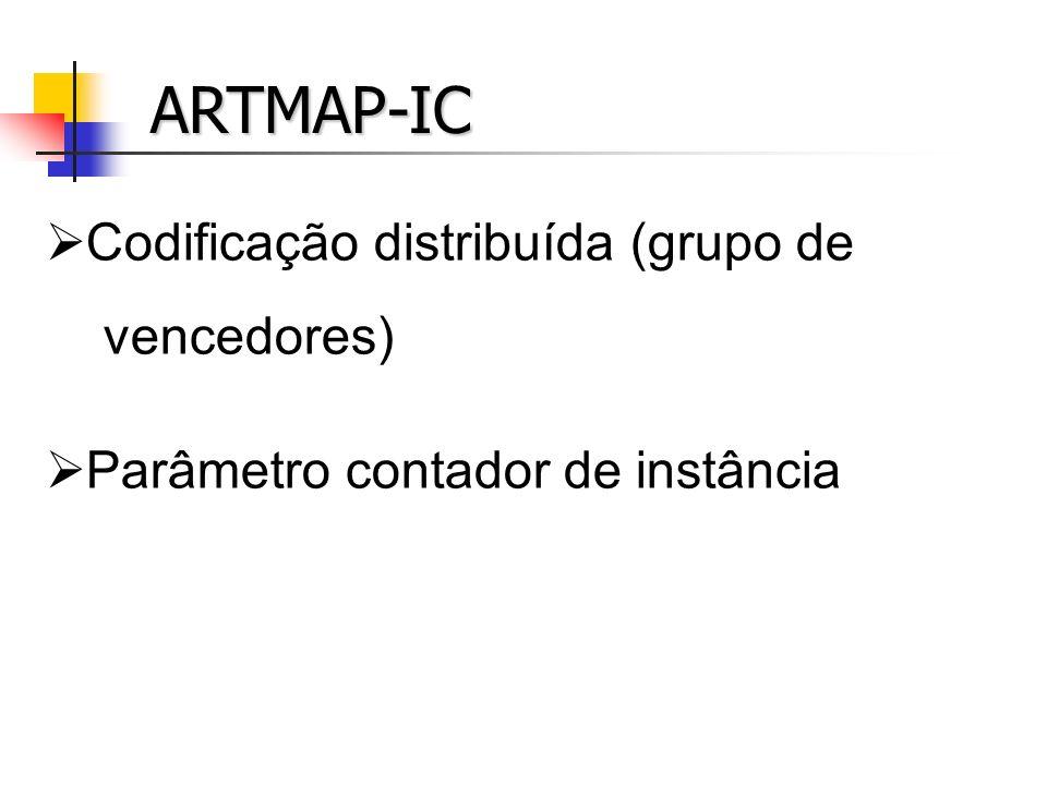 ARTMAP-IC Codificação distribuída (grupo de vencedores)