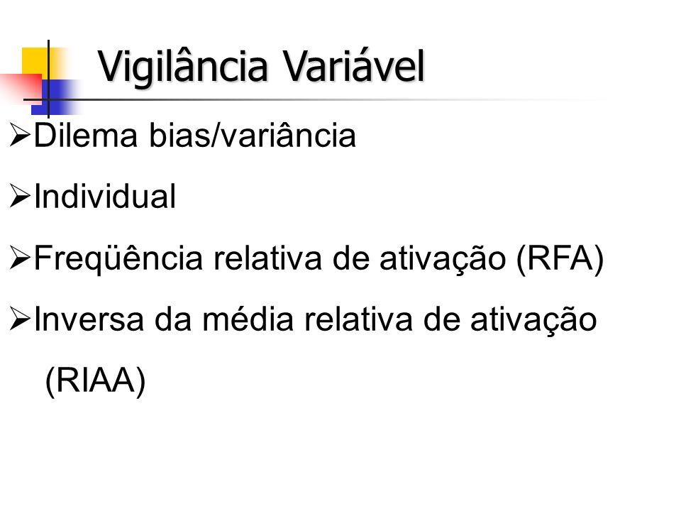 Vigilância Variável Dilema bias/variância Individual