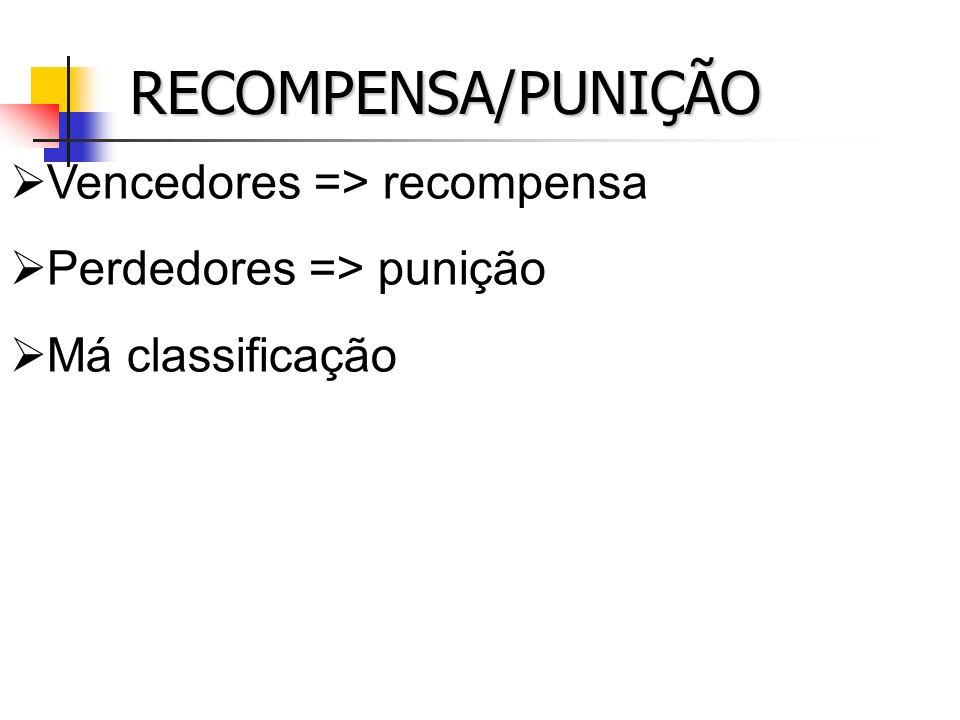 RECOMPENSA/PUNIÇÃO Vencedores => recompensa