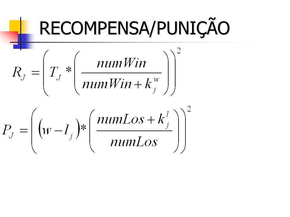 RECOMPENSA/PUNIÇÃO