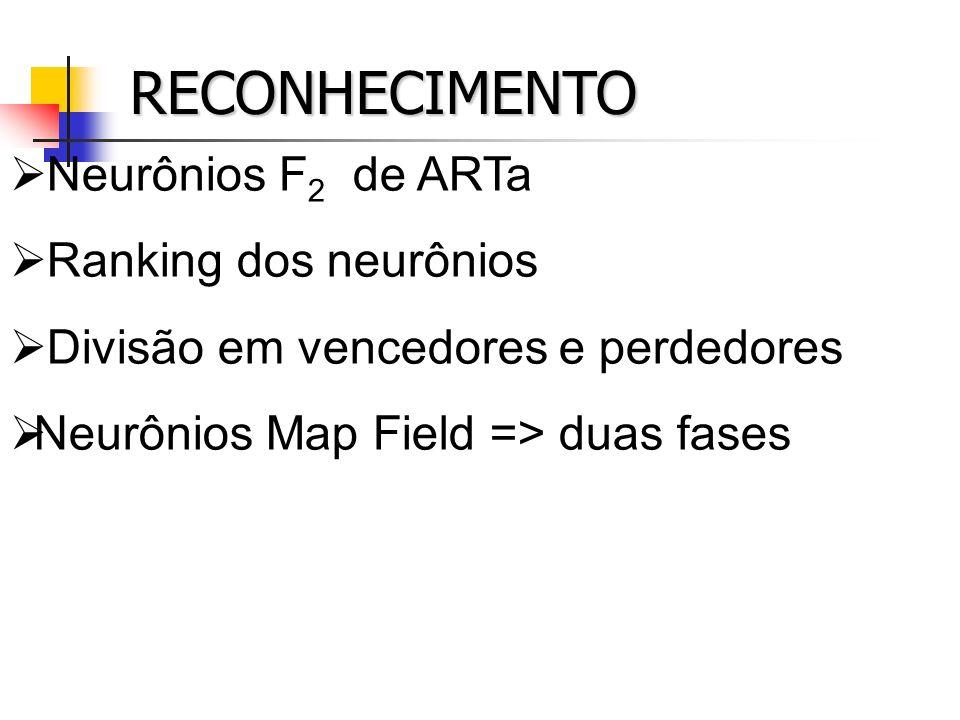 RECONHECIMENTO Neurônios F2 de ARTa Ranking dos neurônios