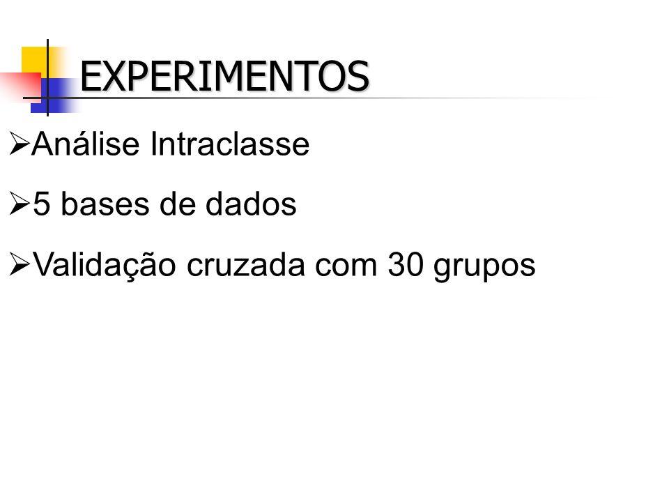 EXPERIMENTOS Análise Intraclasse 5 bases de dados