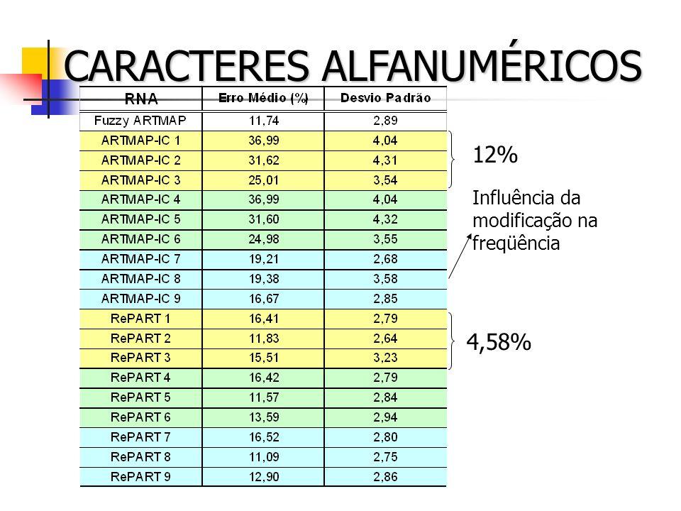CARACTERES ALFANUMÉRICOS