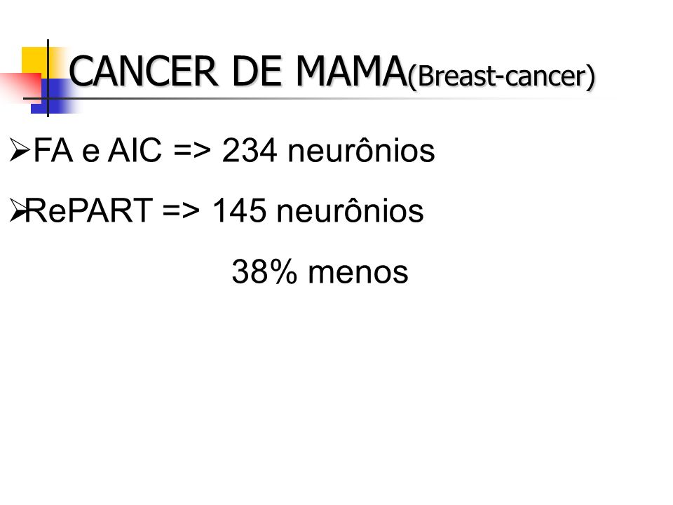 CANCER DE MAMA(Breast-cancer)