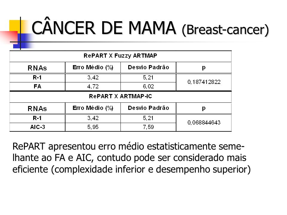 CÂNCER DE MAMA (Breast-cancer)