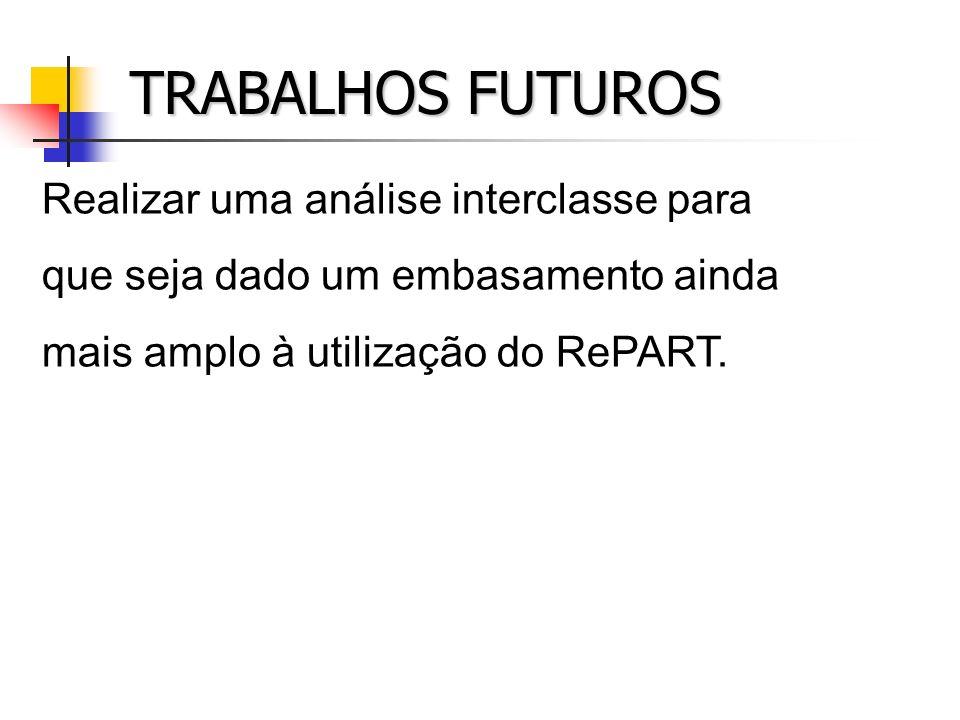 TRABALHOS FUTUROS Realizar uma análise interclasse para