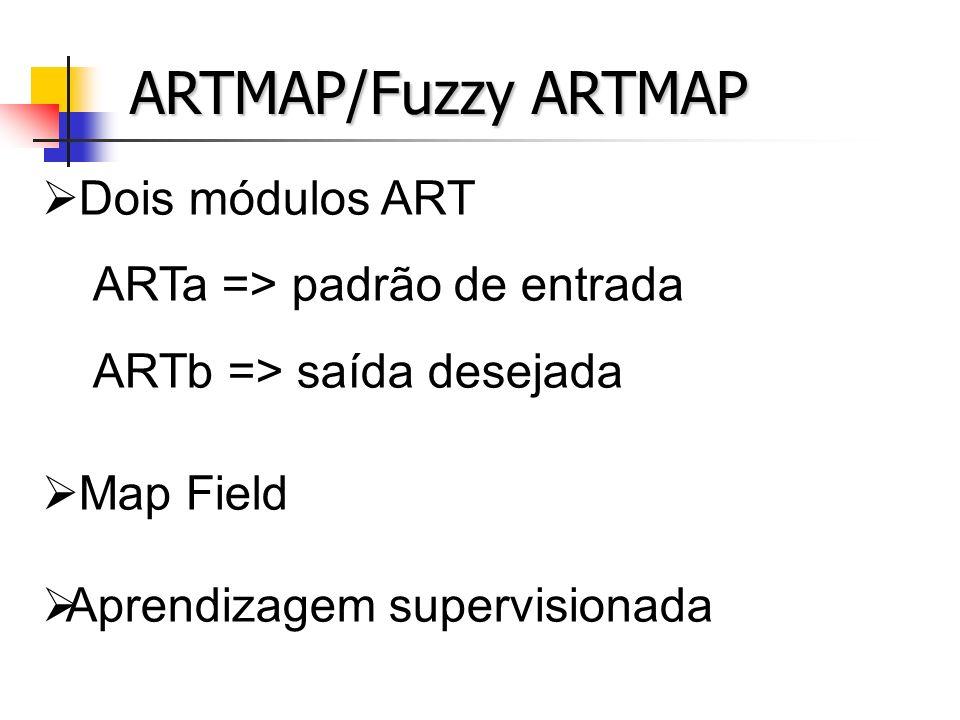 ARTMAP/Fuzzy ARTMAP Dois módulos ART ARTa => padrão de entrada