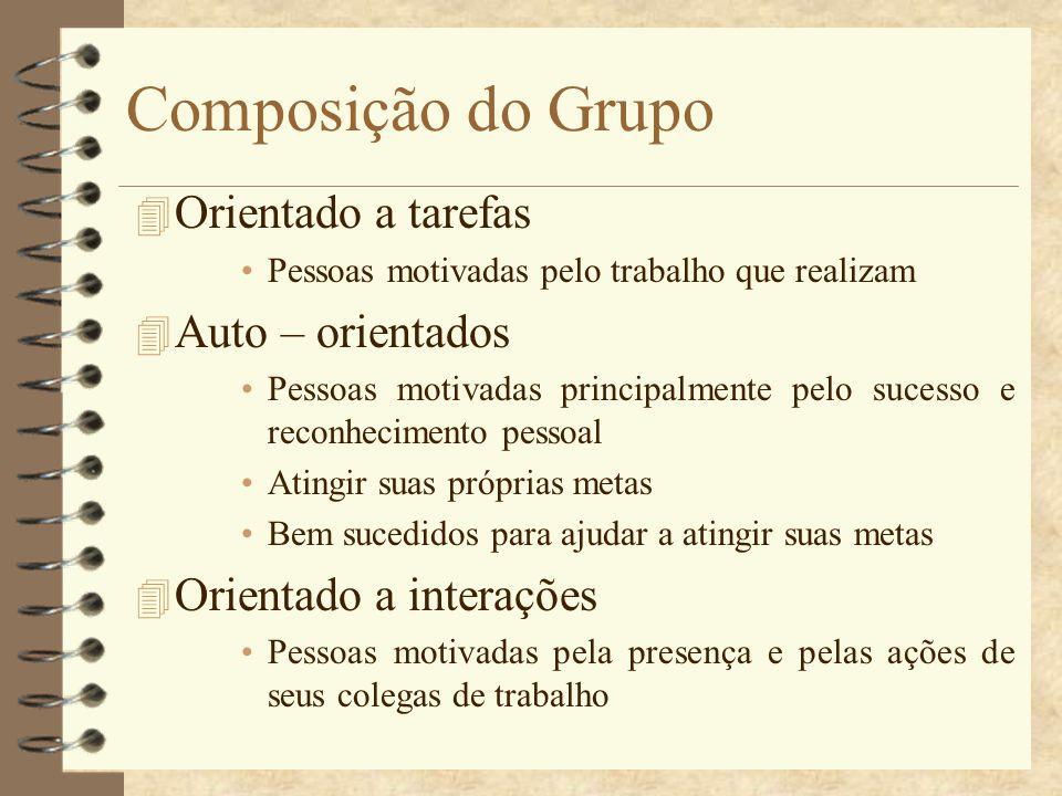 Composição do Grupo Orientado a tarefas Auto – orientados