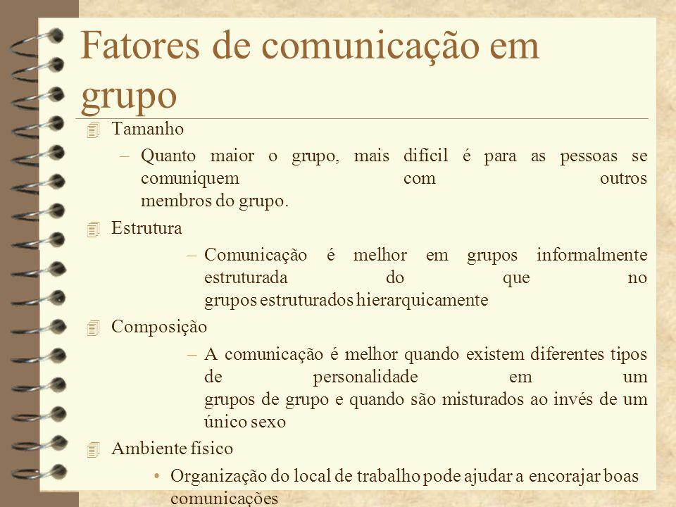 Fatores de comunicação em grupo